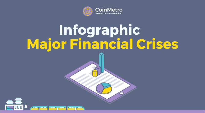 Infographic – Major Financial Crises