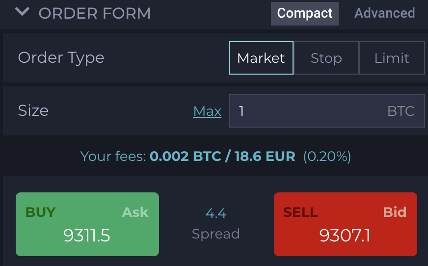 How To Short Sell Bitcoin via an Exchange